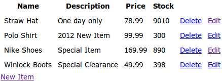 Inventory Item List