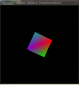 Rotating Colour Square